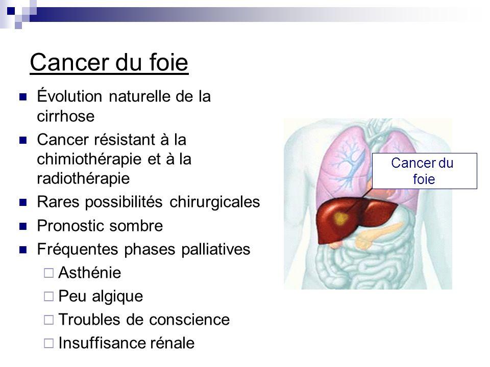 Cancer du foie Évolution naturelle de la cirrhose