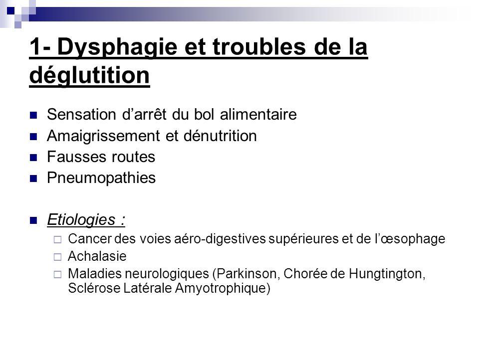 1- Dysphagie et troubles de la déglutition