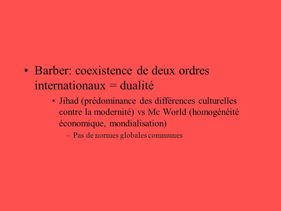 Barber: coexistence de deux ordres internationaux = dualité