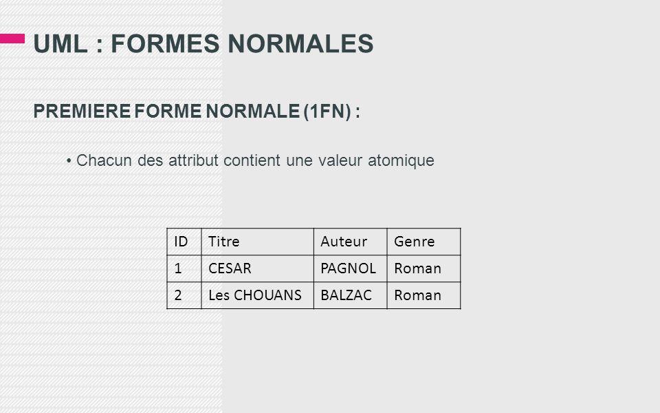 UML : FORMES NORMALES PREMIERE FORME NORMALE (1FN) :