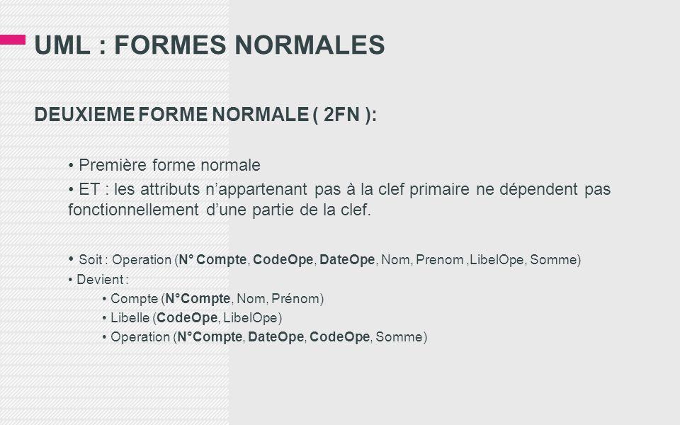 UML : FORMES NORMALES DEUXIEME FORME NORMALE ( 2FN ):