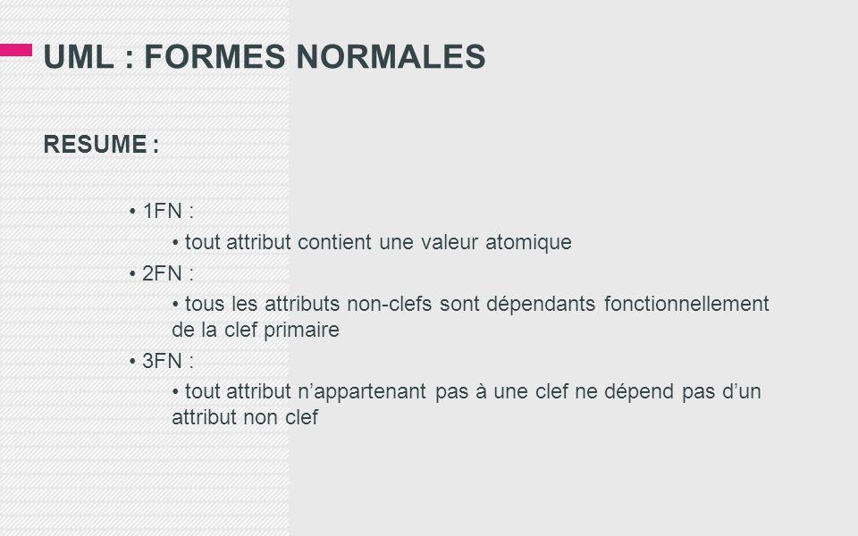 UML : FORMES NORMALES RESUME : 1FN :