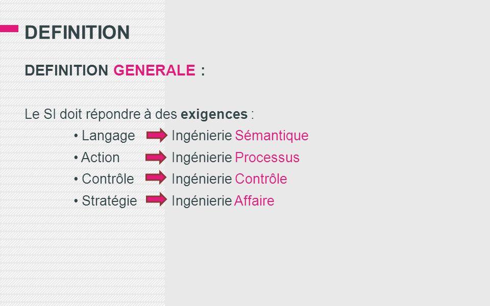 DEfinition DEFINITION GENERALE : Le SI doit répondre à des exigences :