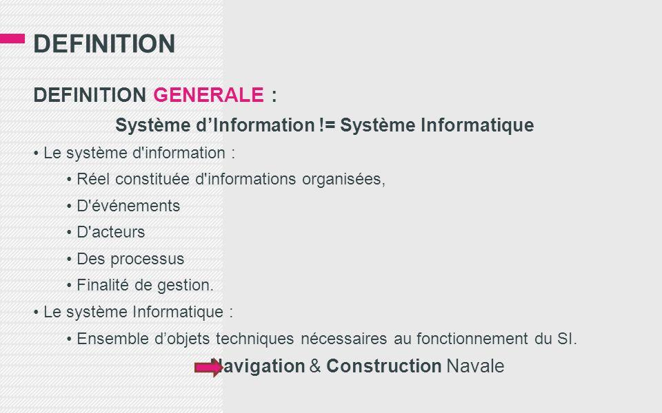 Système d'Information != Système Informatique