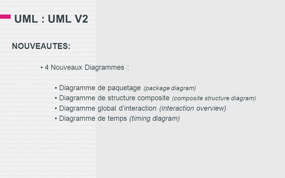 UML : UML V2 NOUVEAUTES: 4 Nouveaux Diagrammes :