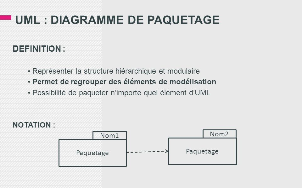 UML : DIAGRAMME DE PAQUETAGE