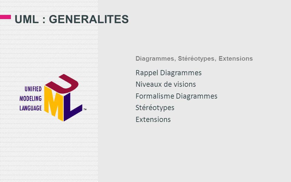 UML : GENERALITES Rappel Diagrammes Niveaux de visions