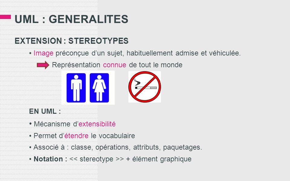 UML : GENERALITES EXTENSION : STEREOTYPES Mécanisme d'extensibilité