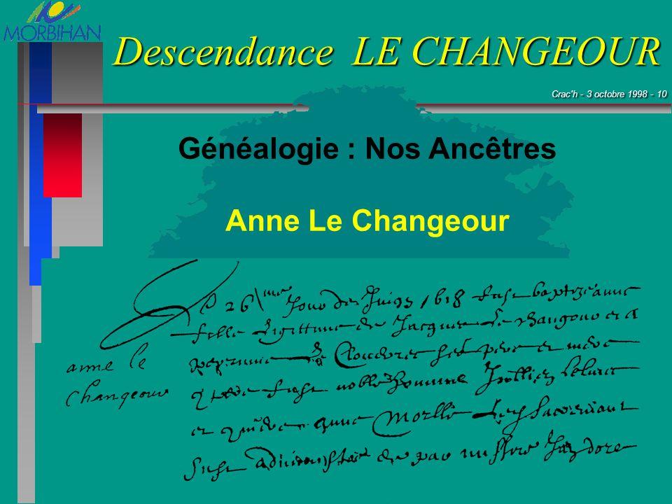 Généalogie : Nos Ancêtres