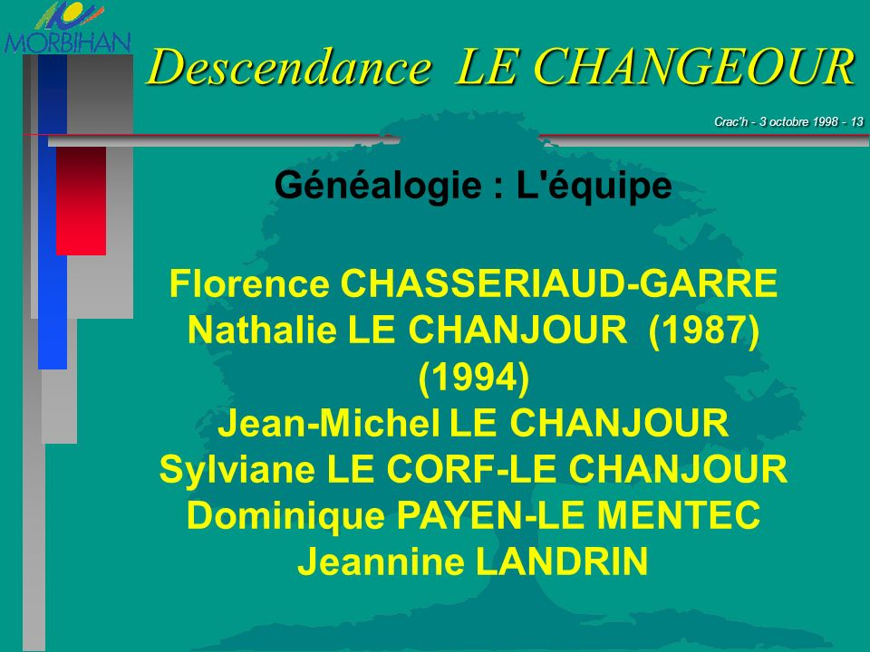 Florence CHASSERIAUD-GARRE Nathalie LE CHANJOUR (1987) (1994)