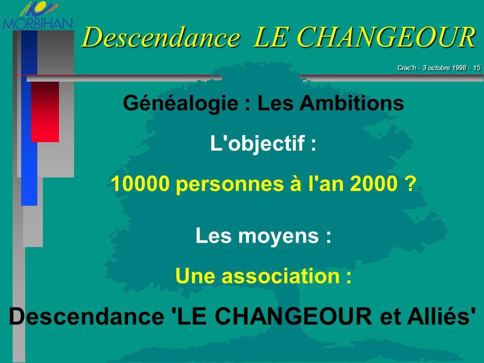 Généalogie : Les Ambitions Descendance LE CHANGEOUR et Alliés