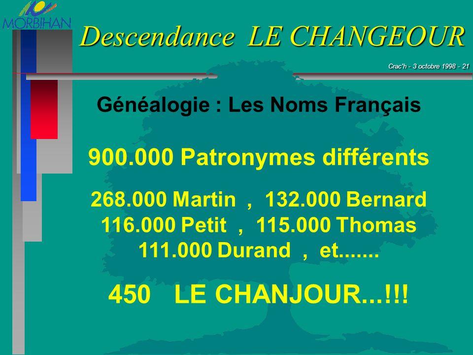 Généalogie : Les Noms Français 900.000 Patronymes différents