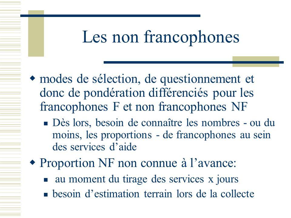 Les non francophones modes de sélection, de questionnement et donc de pondération différenciés pour les francophones F et non francophones NF.
