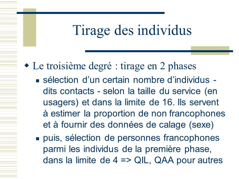 Tirage des individus Le troisième degré : tirage en 2 phases
