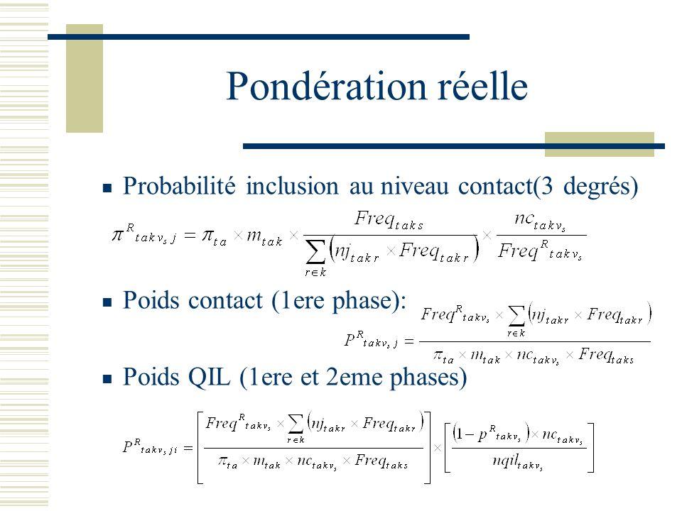 Pondération réelle Probabilité inclusion au niveau contact(3 degrés)