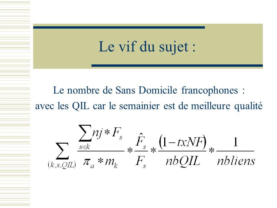 Le vif du sujet : Le nombre de Sans Domicile francophones :
