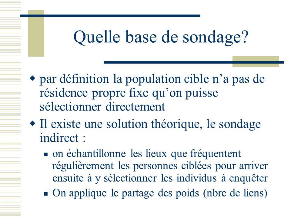 Quelle base de sondage par définition la population cible n'a pas de résidence propre fixe qu'on puisse sélectionner directement.