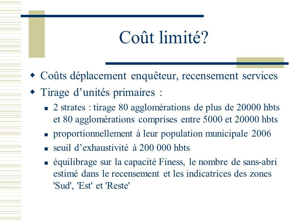 Coût limité Coûts déplacement enquêteur, recensement services