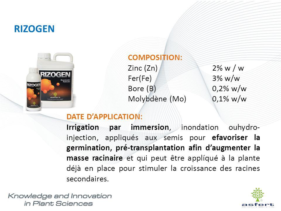 RIZOGEN COMPOSITION: Zinc (Zn) 2% w / w Fer(Fe) 3% w/w