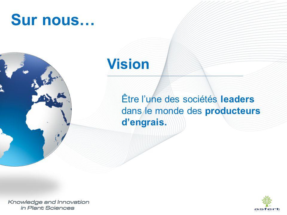 Sur nous… Vision Être l'une des sociétés leaders dans le monde des producteurs d'engrais.