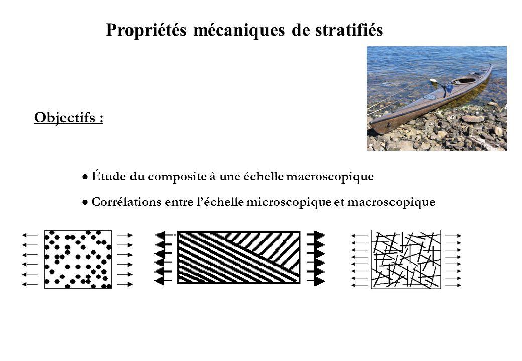 Propriétés mécaniques de stratifiés
