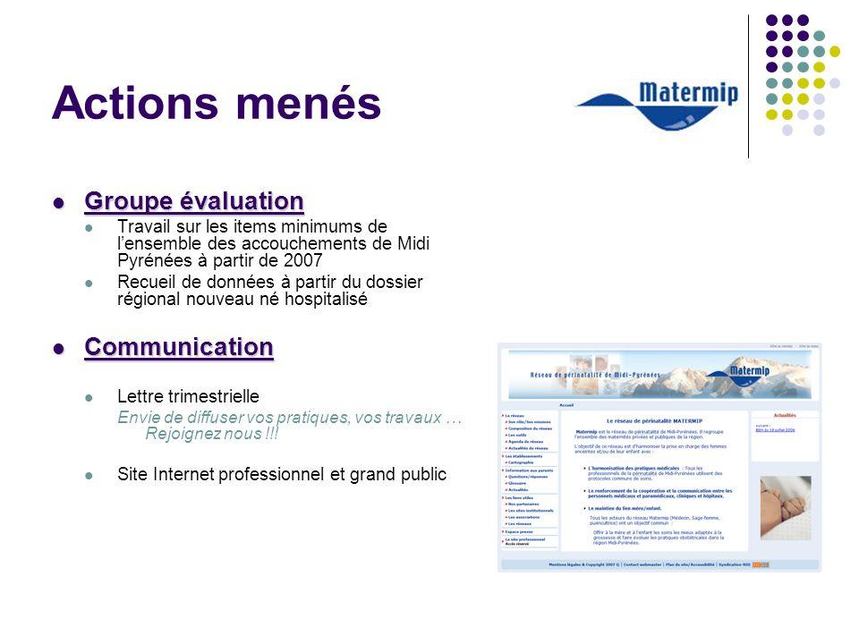 Actions menés Groupe évaluation Communication
