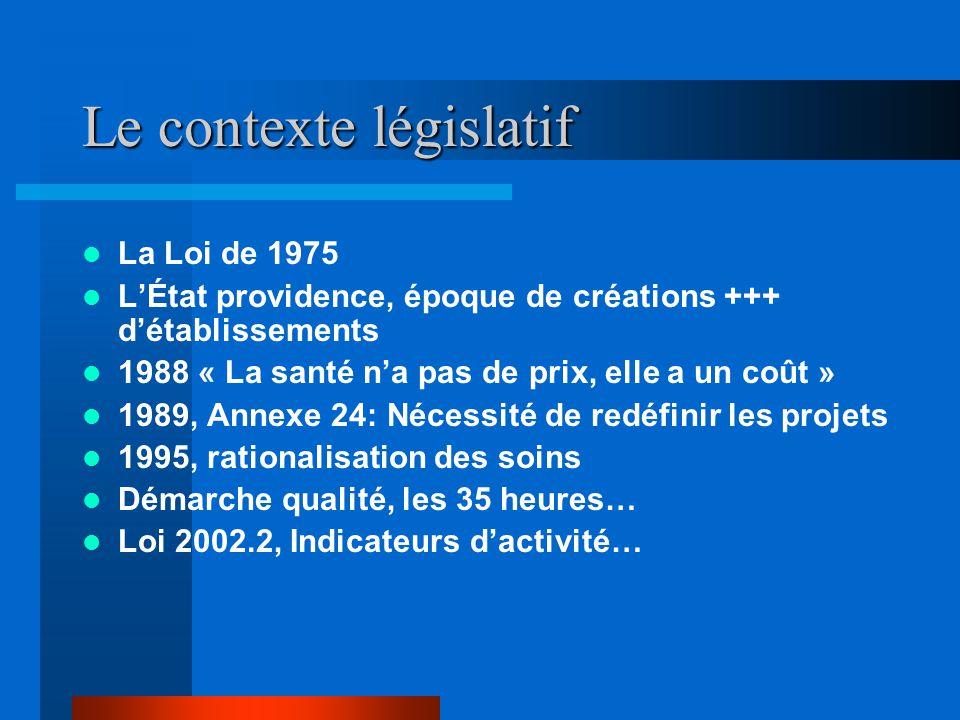 Le contexte législatif