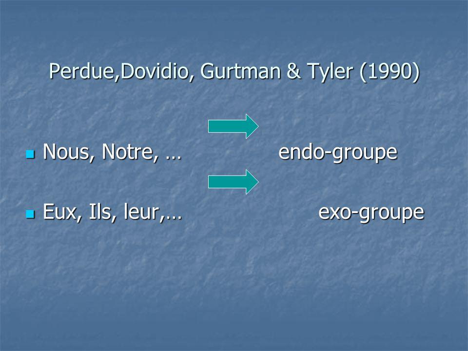 Perdue,Dovidio, Gurtman & Tyler (1990)