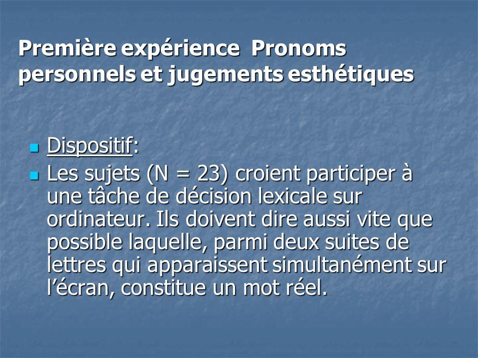 Première expérience Pronoms personnels et jugements esthétiques