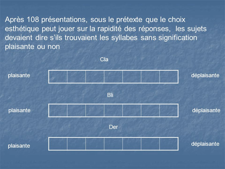 Après 108 présentations, sous le prétexte que le choix esthétique peut jouer sur la rapidité des réponses, les sujets devaient dire s'ils trouvaient les syllabes sans signification plaisante ou non