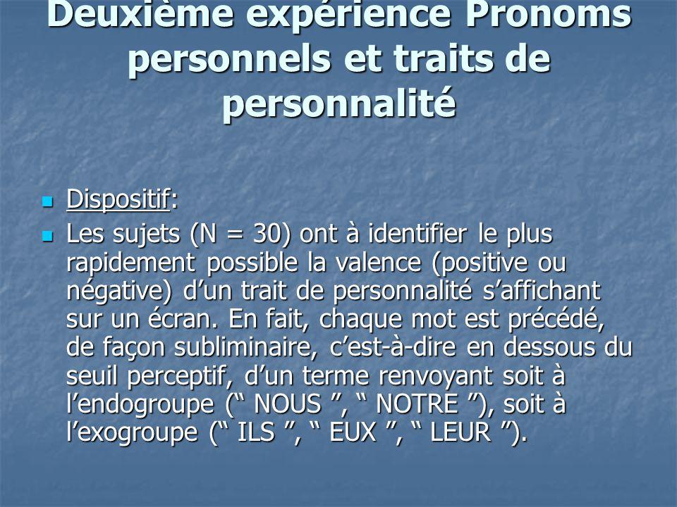 Deuxième expérience Pronoms personnels et traits de personnalité
