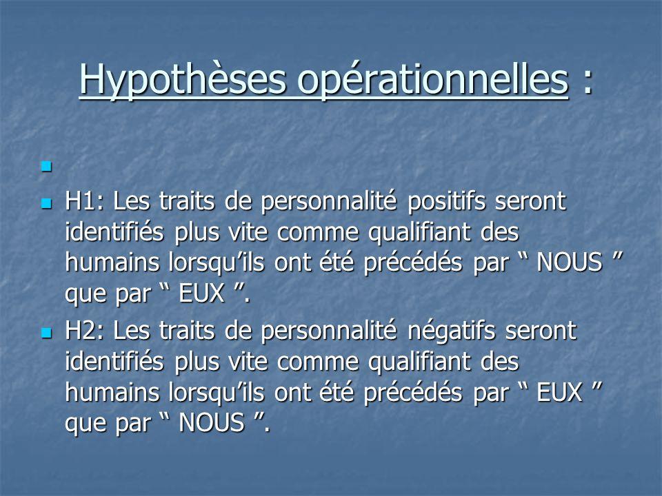 Hypothèses opérationnelles :