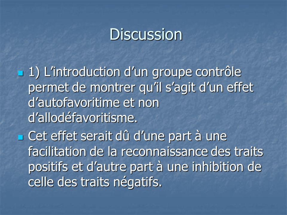 Discussion 1) L'introduction d'un groupe contrôle permet de montrer qu'il s'agit d'un effet d'autofavoritime et non d'allodéfavoritisme.