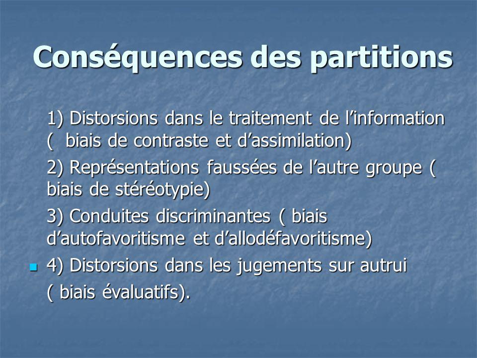 Conséquences des partitions