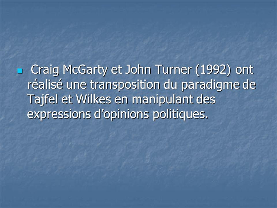 Craig McGarty et John Turner (1992) ont réalisé une transposition du paradigme de Tajfel et Wilkes en manipulant des expressions d'opinions politiques.
