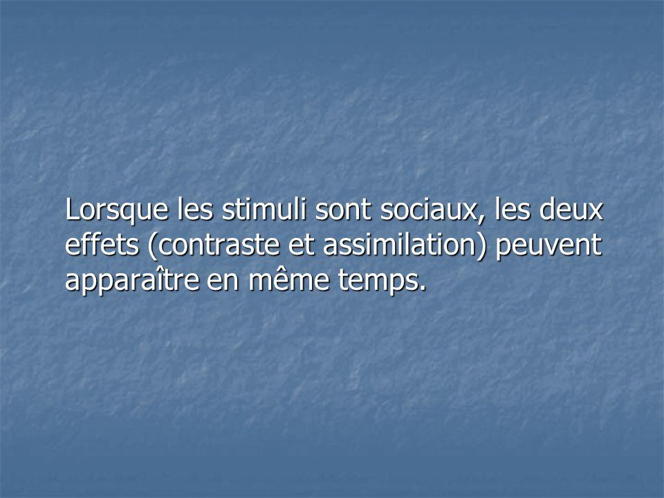 Lorsque les stimuli sont sociaux, les deux effets (contraste et assimilation) peuvent apparaître en même temps.