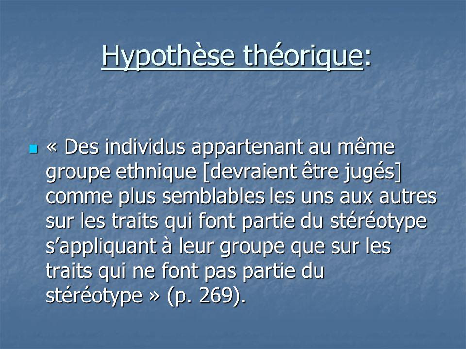Hypothèse théorique:
