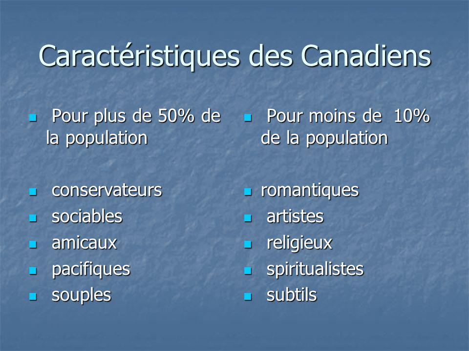 Caractéristiques des Canadiens