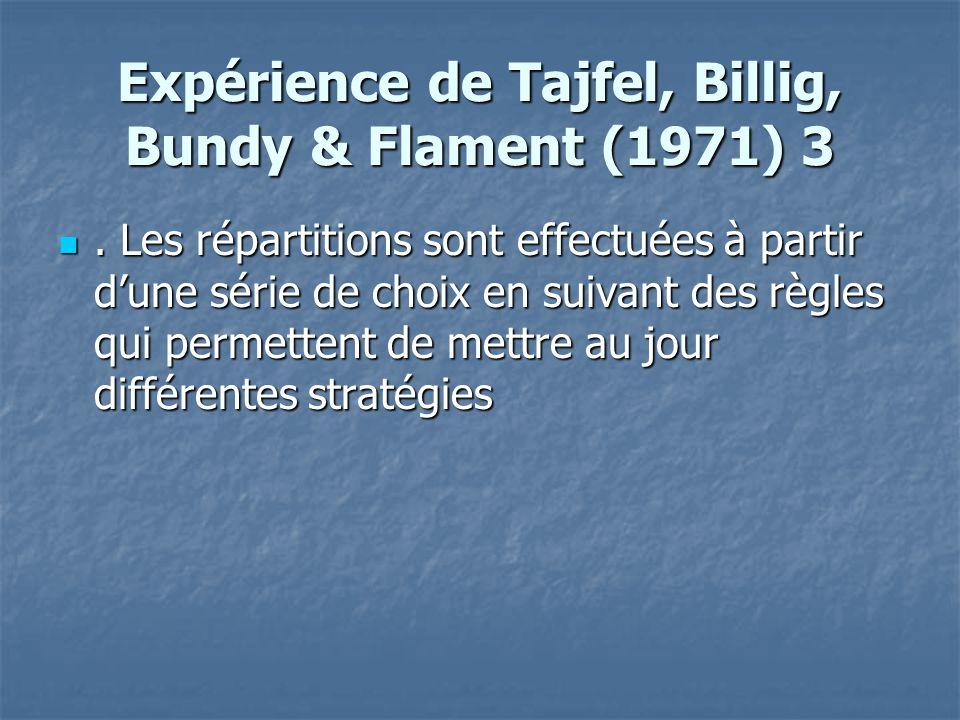 Expérience de Tajfel, Billig, Bundy & Flament (1971) 3
