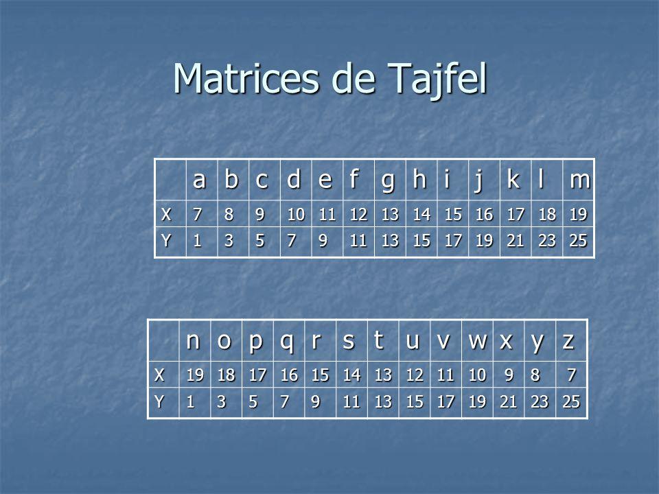 Matrices de Tajfel a b c d e f g h i j k l m n o p q r s t u v w x y z