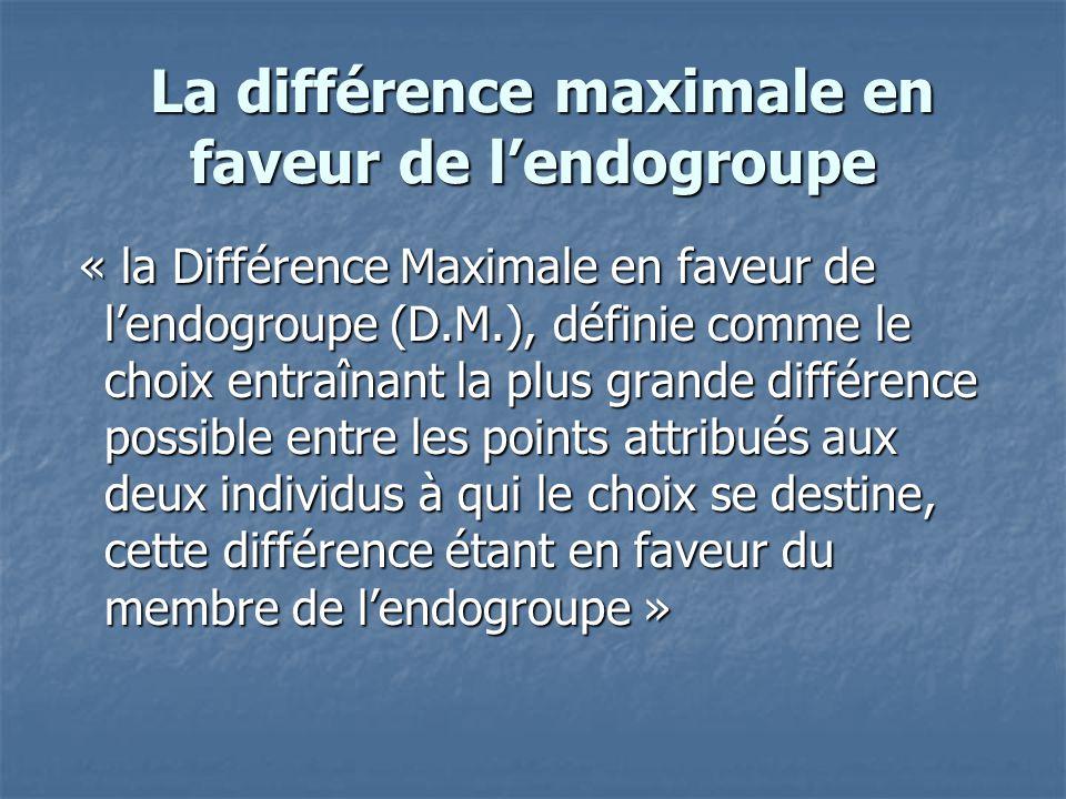 La différence maximale en faveur de l'endogroupe