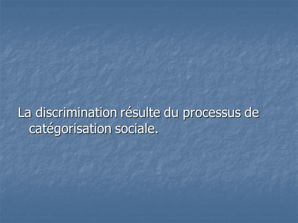 La discrimination résulte du processus de catégorisation sociale.