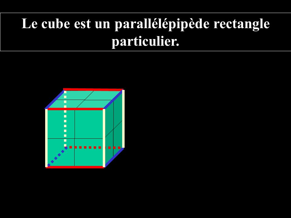 Le cube est un parallélépipède rectangle