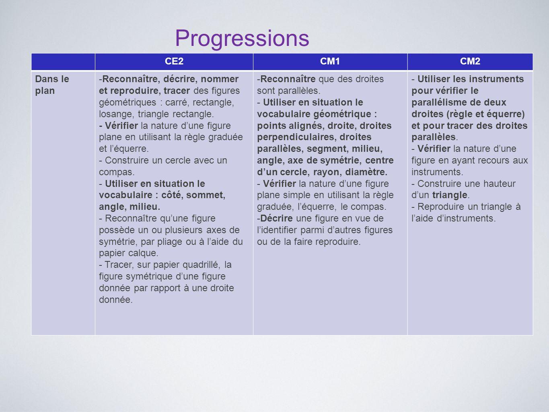 Progressions CE2 CM1 CM2 Dans le plan