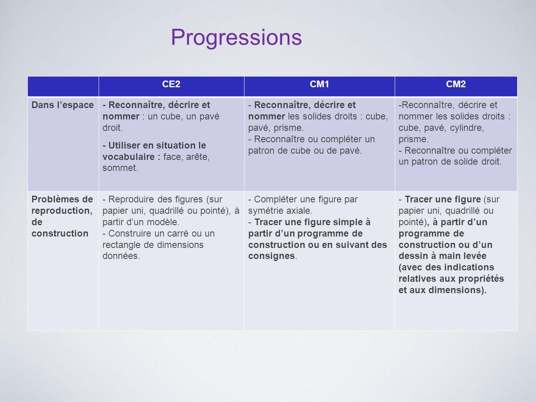 Progressions CE2 CM1 CM2 Dans l'espace