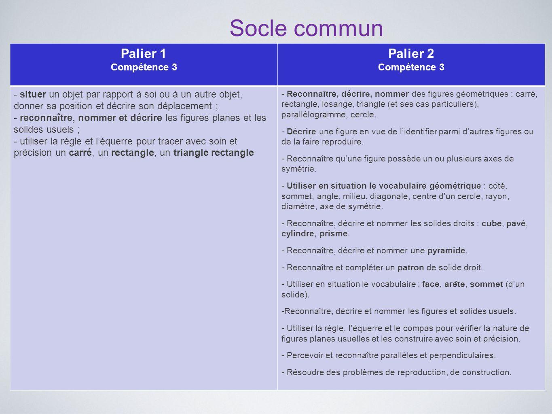 Socle commun Palier 1 Palier 2 Compétence 3