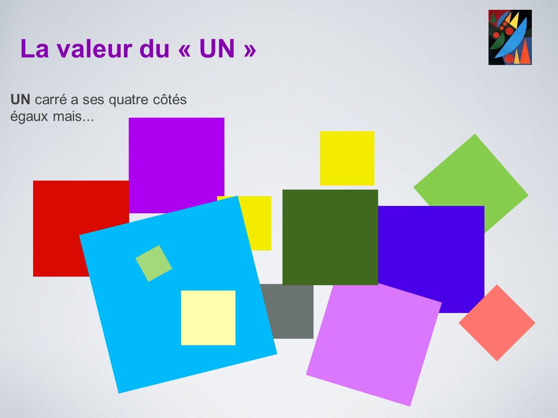 La valeur du « UN » UN carré a ses quatre côtés égaux mais...