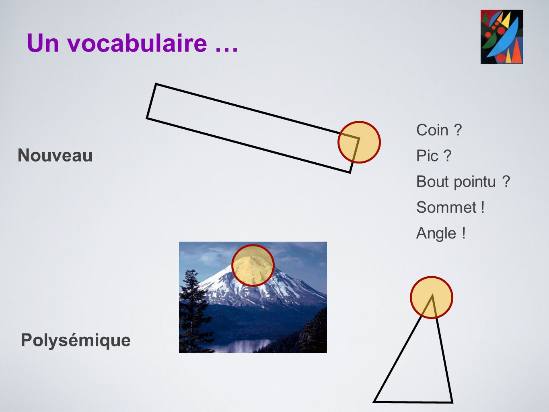 Un vocabulaire … Nouveau Polysémique Coin Pic Bout pointu
