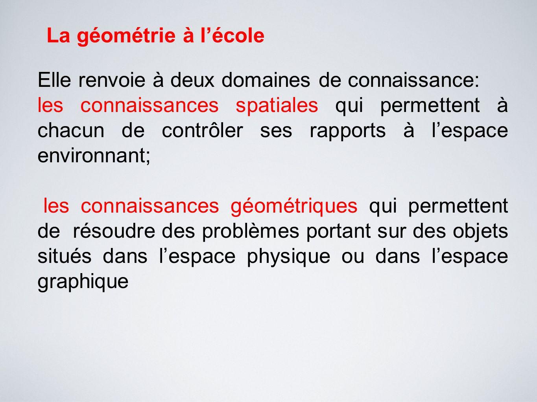 La géométrie à l'école Elle renvoie à deux domaines de connaissance:
