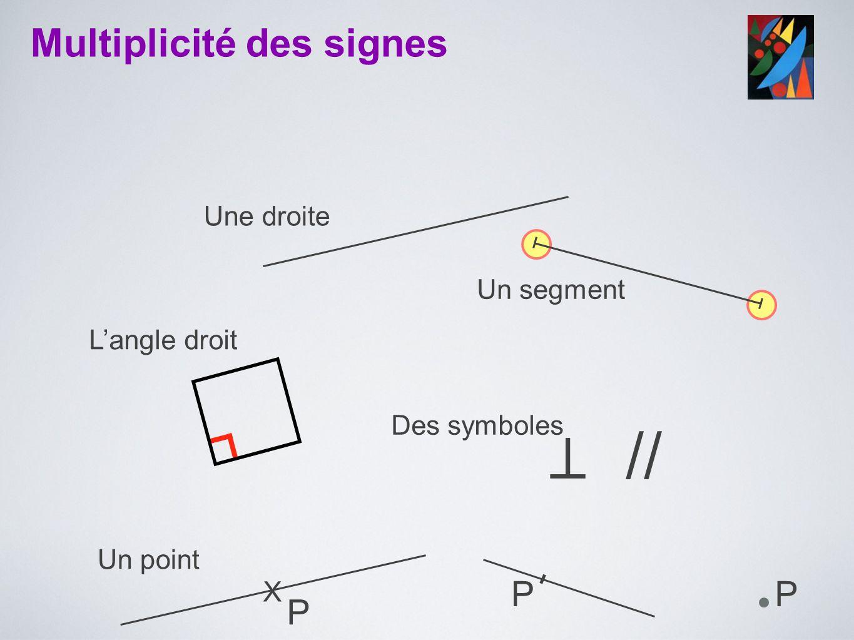 ⊥ // Multiplicité des signes P X Une droite Un segment L'angle droit